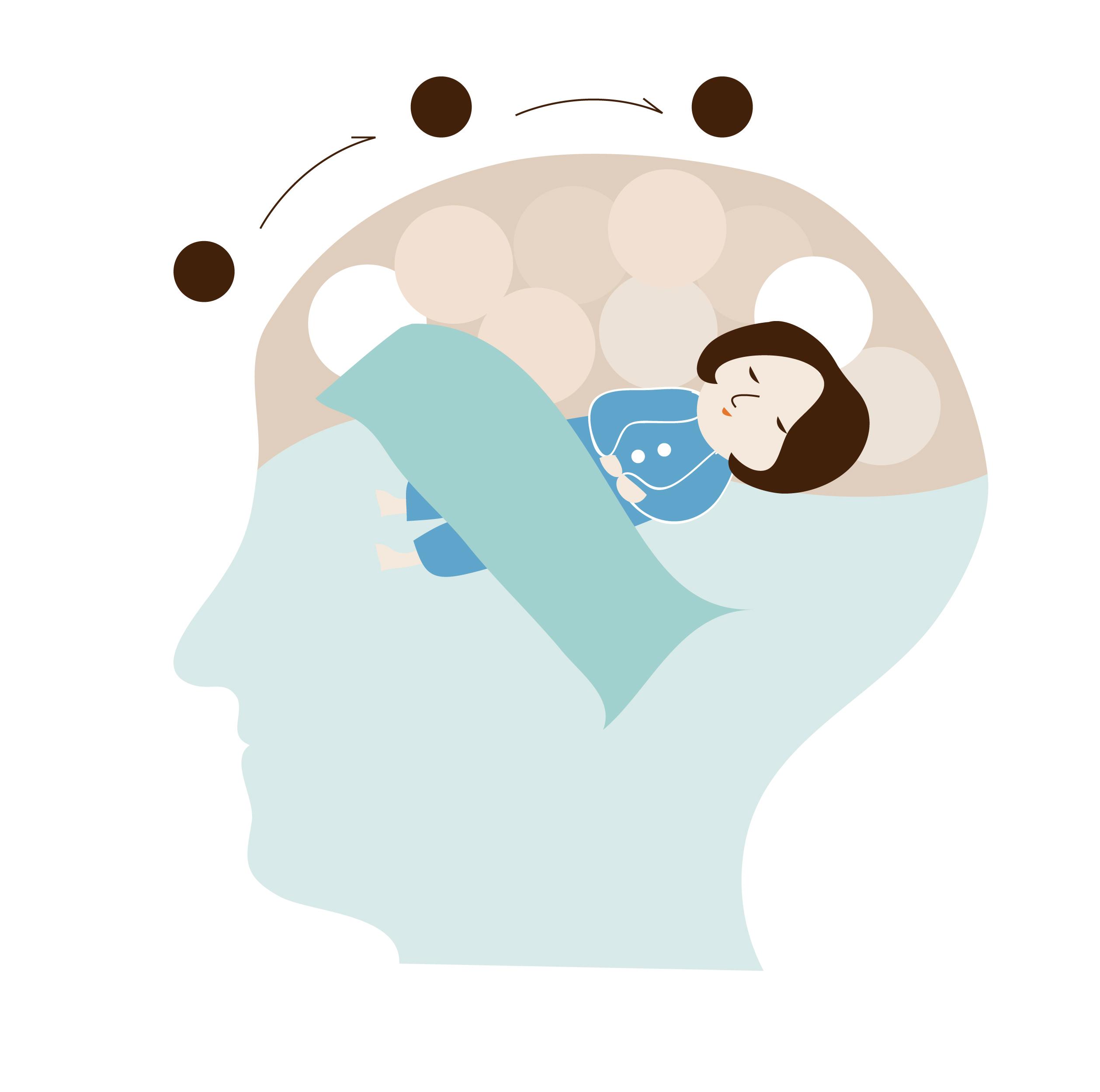 文/中國醫藥大學附設醫院精神醫學部 林俊成臨床心理師 編輯/321大編與小編 圖/Hannah Chen 人類所有的思考、情緒及行為,多與腦部功能有關;我們知道腦部功能的改變會直接影響到行為與情緒,許多曾經受過腦部創傷的人往往在手術後會產生不同程度的性格變化。這時,許多人便會提出一個有趣的假設:如果,從另外一個角度來看,人類主動改變自身的行為與情緒,是否也可以反轉改變腦部功能? 德國科學家Draganski等人曾經在自然(Nature)科學期刊發表一篇論文(註一),將從來沒碰過三球雜技(classic