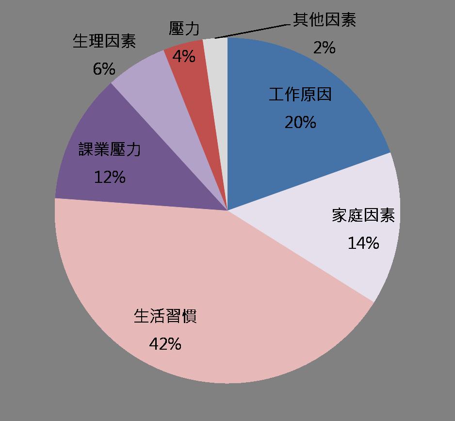 %e5%9b%a0%e7%b4%a0